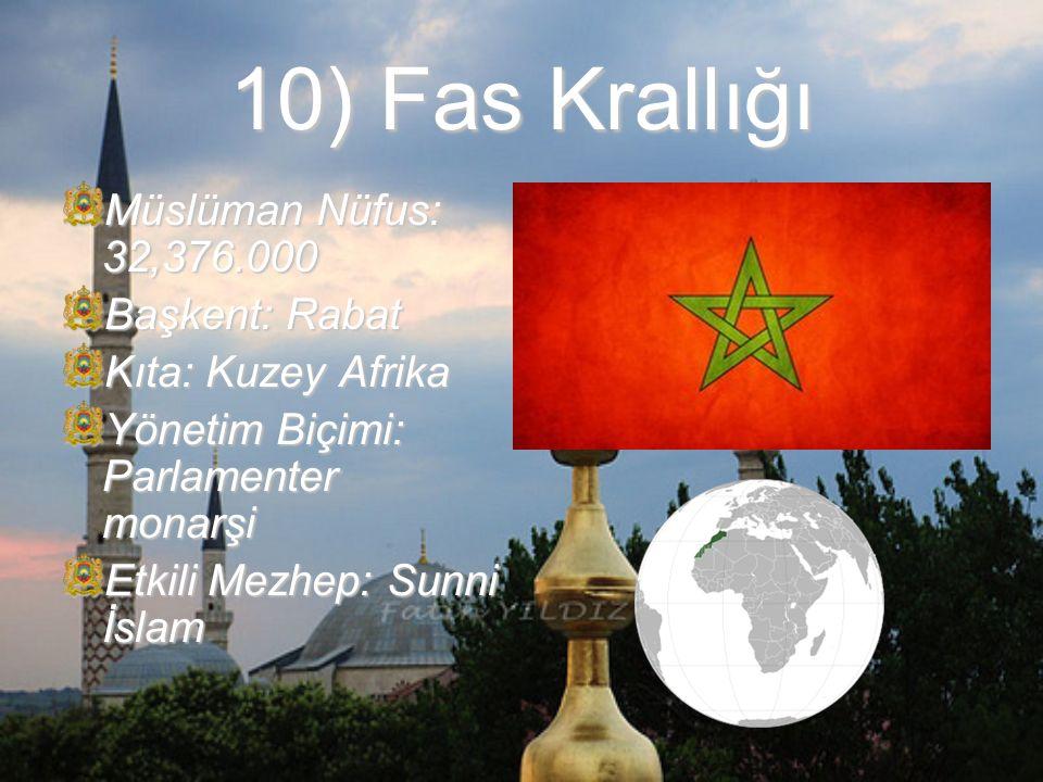 En fazla müslümanın yaşadığı 10 ülke Berat Köse