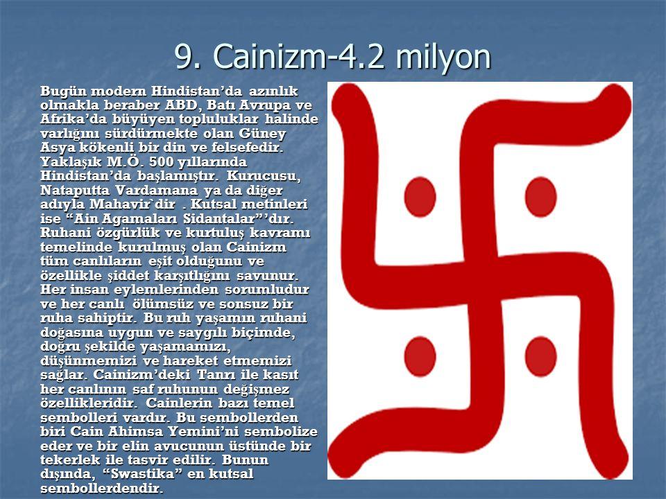 10. Şintoizm-4 milyon Ş intoizm Japonya'nın yerli dinidir.