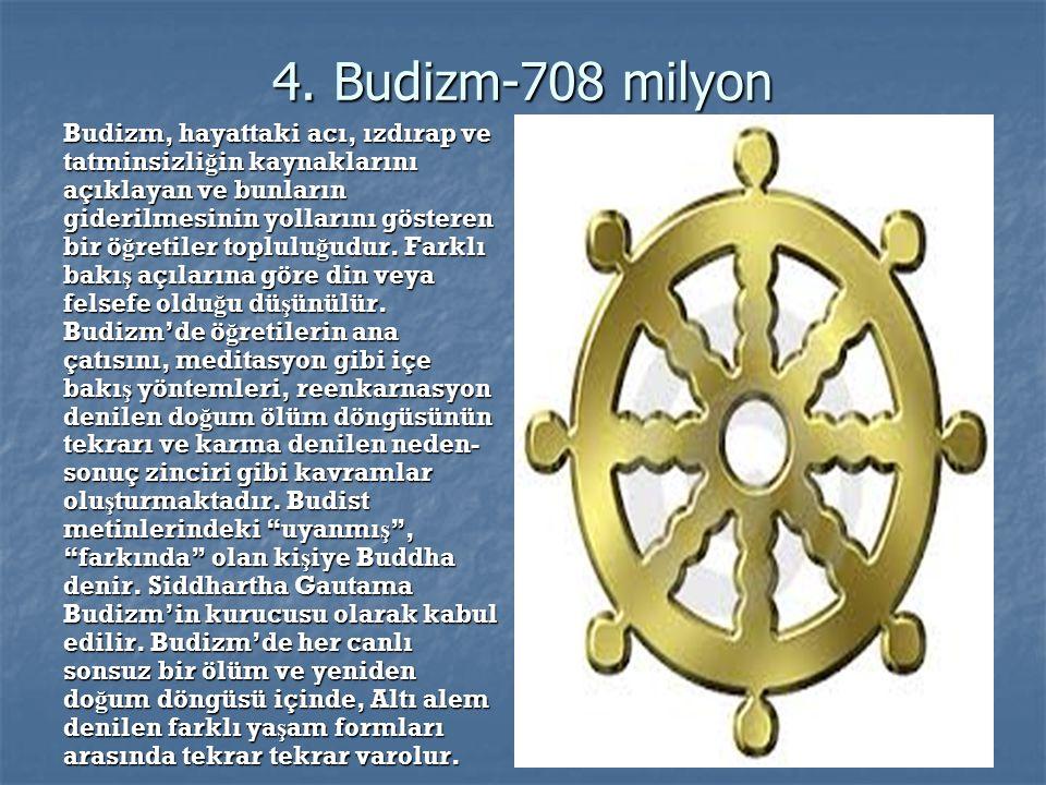 5. Sihizm-23 milyon Genel olarak 16. ve 17.