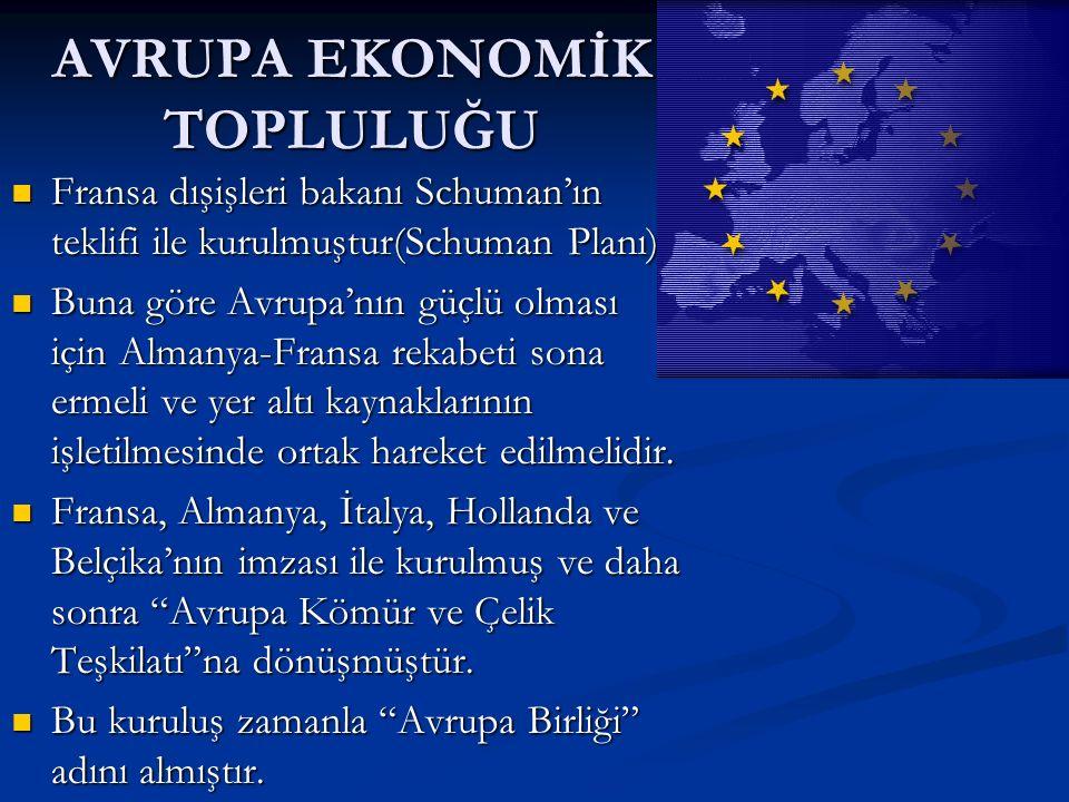 AVRUPA EKONOMİK TOPLULUĞU Fransa dışişleri bakanı Schuman'ın teklifi ile kurulmuştur(Schuman Planı).