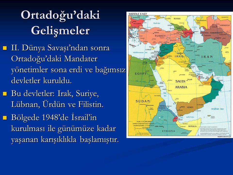 Ortadoğu'daki Gelişmeler II.