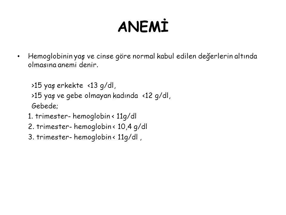 ANEMİ Hemoglobinin yaş ve cinse göre normal kabul edilen değerlerin altında olmasına anemi denir. >15 yaş erkekte <13 g/dl, >15 yaş ve gebe olmayan ka