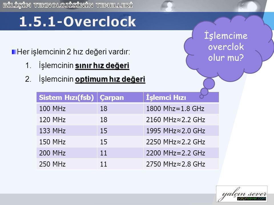 Her işlemcinin 2 hız değeri vardır: sınır hız değeri 1.İşlemcinin sınır hız değeri optimum hız değeri 2.İşlemcinin optimum hız değeri Sistem Hızı(fsb)Çarpanİşlemci Hızı 100 MHz181800 Mhz=1.8 GHz 120 MHz182160 MHz≈2.2 GHz 133 MHz151995 MHz≈2.0 GHz 150 MHz152250 MHz≈2.2 GHz 200 MHz112200 MHz=2.2 GHz 250 MHz112750 MHz≈2.8 GHz İşlemcime overclok olur mu?