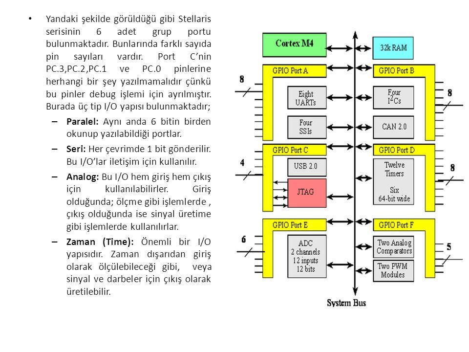 Yandaki şekilde görüldüğü gibi Stellaris serisinin 6 adet grup portu bulunmaktadır. Bunlarında farklı sayıda pin sayıları vardır. Port C'nin PC.3,PC.2