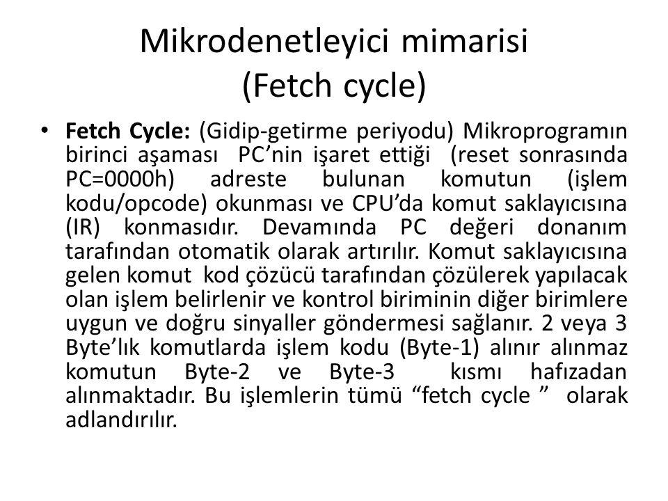 Mikrodenetleyici mimarisi (Fetch cycle) Fetch Cycle: (Gidip-getirme periyodu) Mikroprogramın birinci aşaması PC'nin işaret ettiği (reset sonrasında PC