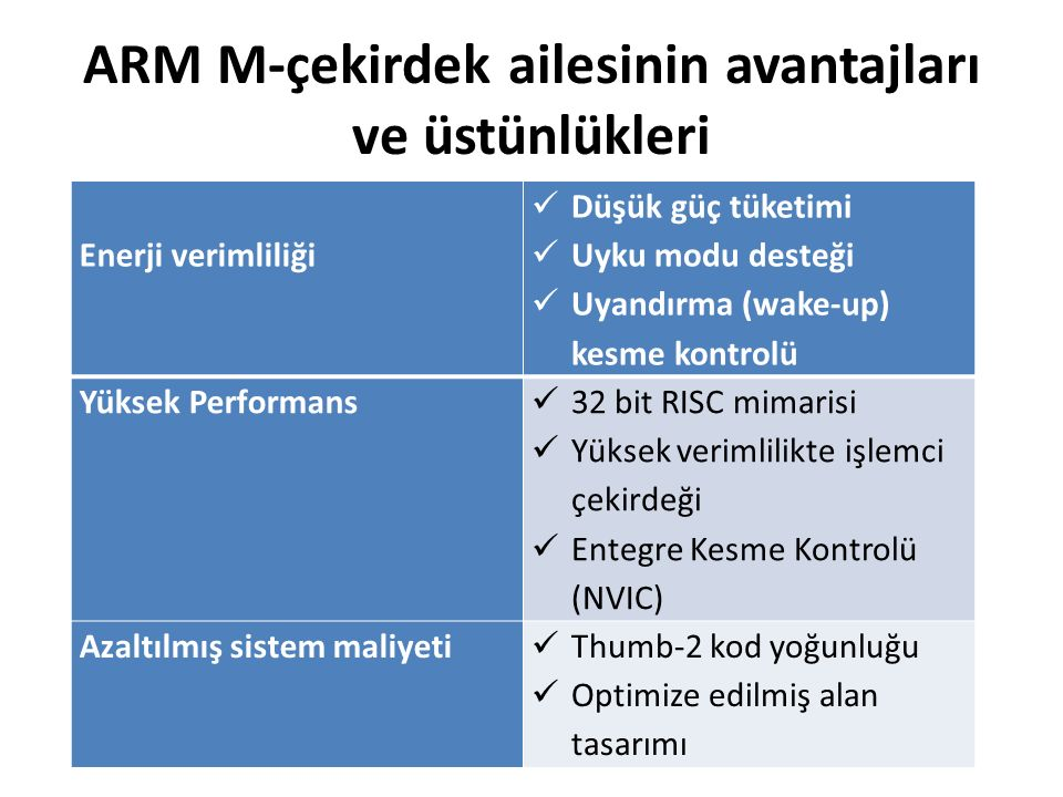 ARM M-çekirdek ailesinin avantajları ve üstünlükleri Enerji verimliliği Düşük güç tüketimi Uyku modu desteği Uyandırma (wake-up) kesme kontrolü Yüksek