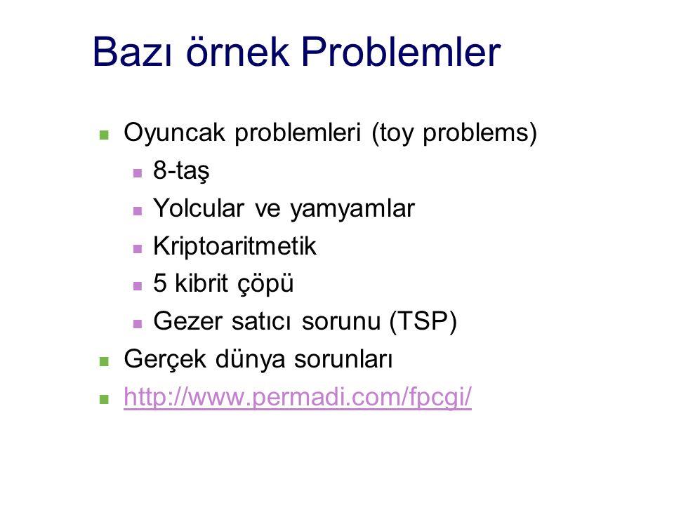 Bazı örnek Problemler Oyuncak problemleri (toy problems) 8-taş Yolcular ve yamyamlar Kriptoaritmetik 5 kibrit çöpü Gezer satıcı sorunu (TSP) Gerçek dünya sorunları http://www.permadi.com/fpcgi/