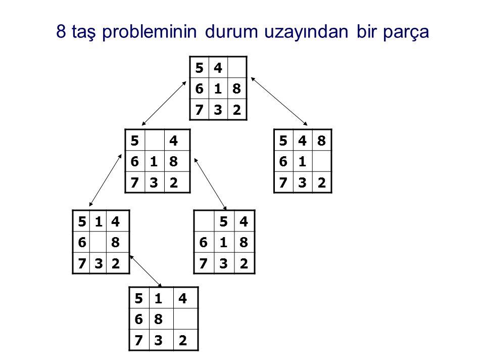 8 taş probleminin durum uzayından bir parça 54 618 732 54 618 732 548 61 732 514 68 732 514 68 732 54 618 732