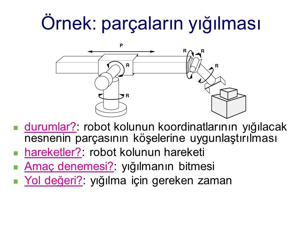 Örnek: parçaların yığılması durumlar?: robot kolunun koordinatlarının yığılacak nesnenin parçasının köşelerine uygunlaştırılması hareketler?: robot kolunun hareketi Amaç denemesi?: yığılmanın bitmesi Yol değeri?: yığılma için gereken zaman