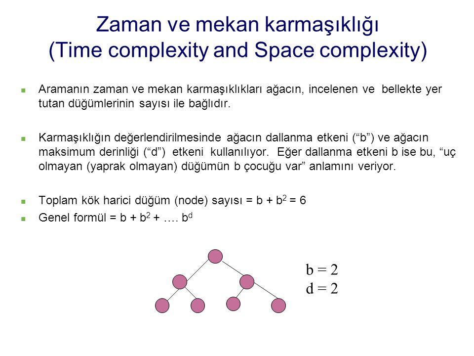 Zaman ve mekan karmaşıklığı (Time complexity and Space complexity) Aramanın zaman ve mekan karmaşıklıkları ağacın, incelenen ve bellekte yer tutan düğümlerinin sayısı ile bağlıdır.