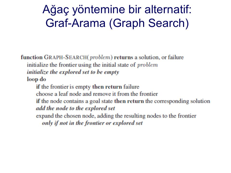 Ağaç yöntemine bir alternatif: Graf-Arama (Graph Search)