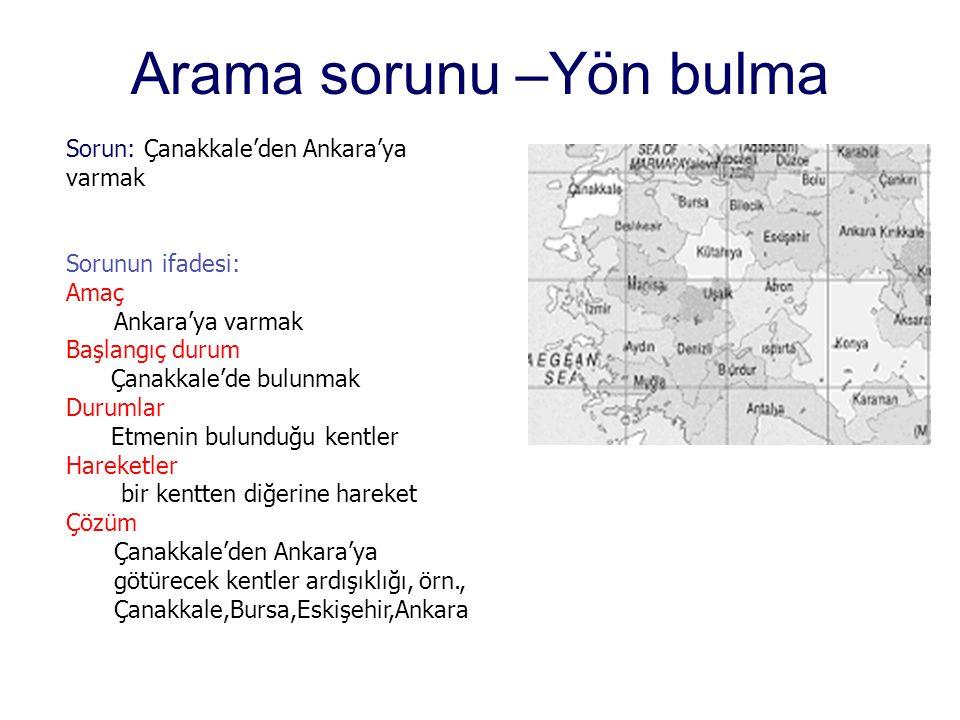 Arama sorunu –Yön bulma Sorun: Çanakkale'den Ankara'ya varmak Sorunun ifadesi: Amaç Ankara'ya varmak Başlangıç durum Çanakkale'de bulunmak Durumlar Et