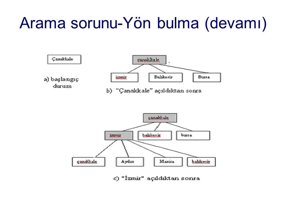 Durum ve düğümün karşılaştırılması Durum fiziki bir yapının tanımlanmasıdır Düğüm arama ağacının bir kısmını oluşturan veri yapısıdır ve durum, ebeveyn düğüm, hareket, yol değeri g(x), derinlik kavramlarını içerir