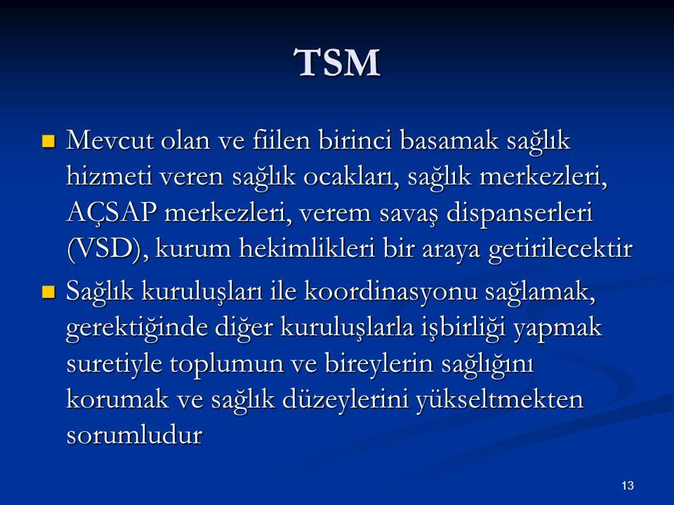 TSM Mevcut olan ve fiilen birinci basamak sağlık hizmeti veren sağlık ocakları, sağlık merkezleri, AÇSAP merkezleri, verem savaş dispanserleri (VSD),