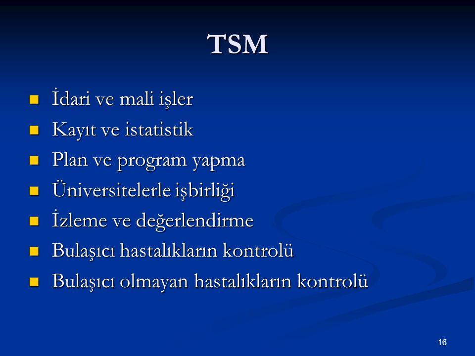 TSM İdari ve mali işler İdari ve mali işler Kayıt ve istatistik Kayıt ve istatistik Plan ve program yapma Plan ve program yapma Üniversitelerle işbirl