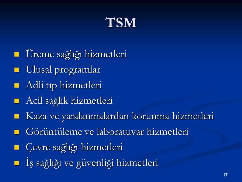 TSM Üreme sağlığı hizmetleri Üreme sağlığı hizmetleri Ulusal programlar Ulusal programlar Adli tıp hizmetleri Adli tıp hizmetleri Acil sağlık hizmetle