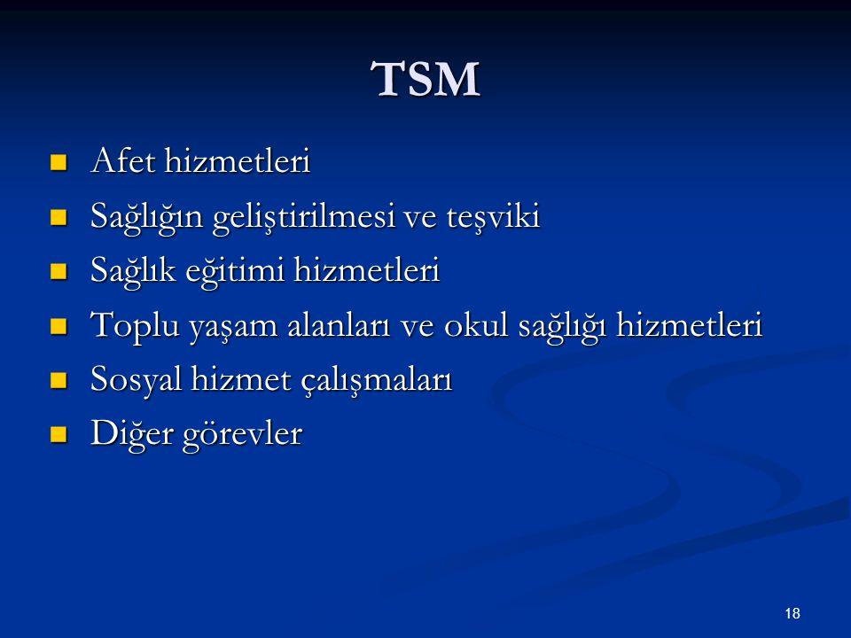 TSM Afet hizmetleri Afet hizmetleri Sağlığın geliştirilmesi ve teşviki Sağlığın geliştirilmesi ve teşviki Sağlık eğitimi hizmetleri Sağlık eğitimi hiz