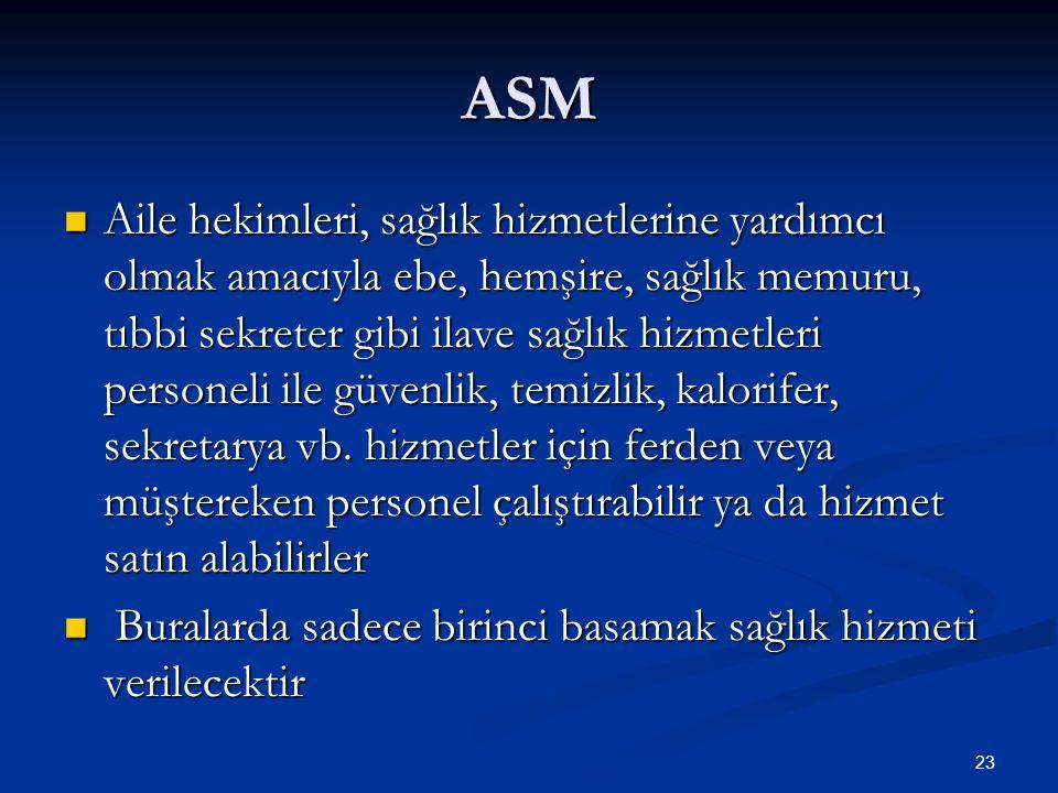 ASM Aile hekimleri, sağlık hizmetlerine yardımcı olmak amacıyla ebe, hemşire, sağlık memuru, tıbbi sekreter gibi ilave sağlık hizmetleri personeli ile