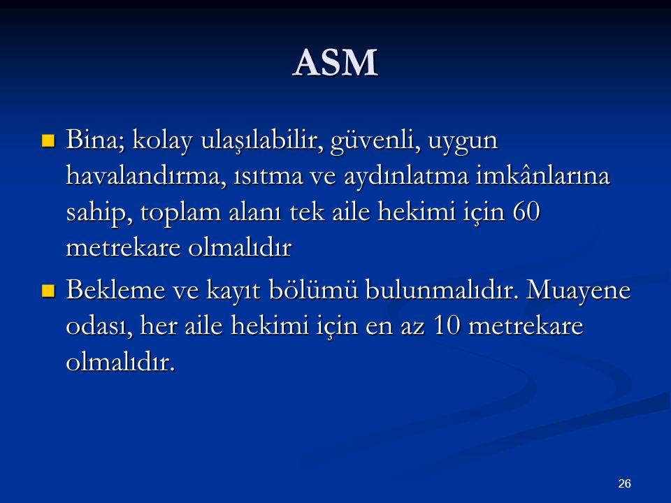 ASM Bina; kolay ulaşılabilir, güvenli, uygun havalandırma, ısıtma ve aydınlatma imkânlarına sahip, toplam alanı tek aile hekimi için 60 metrekare olma