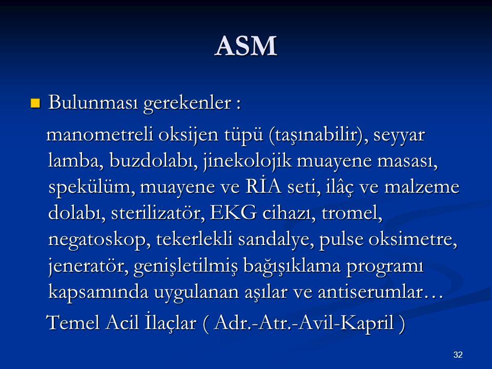 ASM Bulunması gerekenler : Bulunması gerekenler : manometreli oksijen tüpü (taşınabilir), seyyar lamba, buzdolabı, jinekolojik muayene masası, spekülü