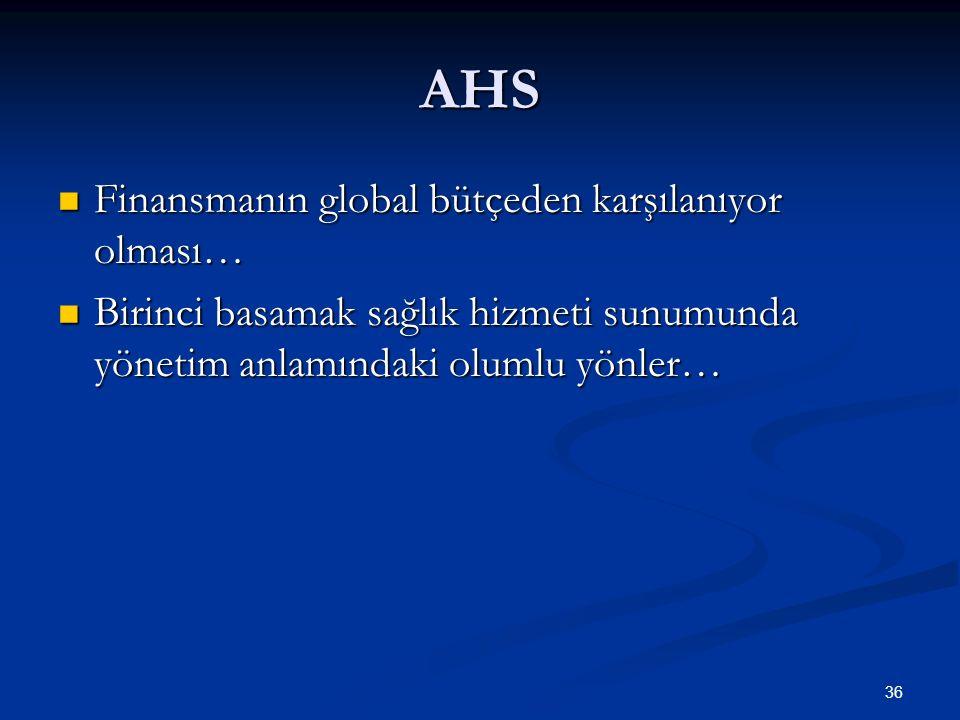 AHS Finansmanın global bütçeden karşılanıyor olması… Finansmanın global bütçeden karşılanıyor olması… Birinci basamak sağlık hizmeti sunumunda yönetim