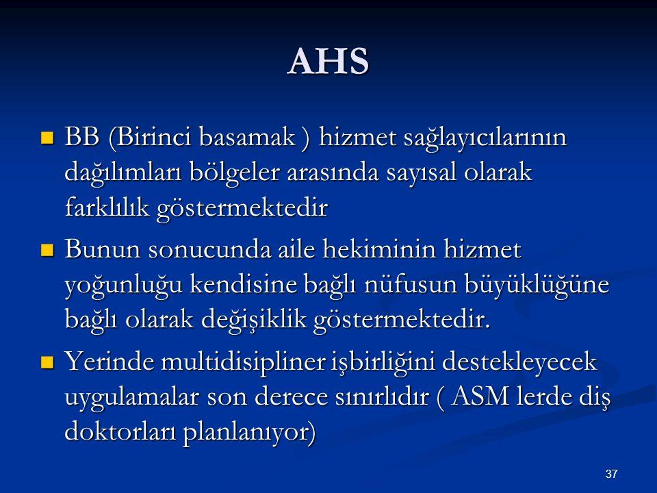 AHS BB (Birinci basamak ) hizmet sağlayıcılarının dağılımları bölgeler arasında sayısal olarak farklılık göstermektedir BB (Birinci basamak ) hizmet s