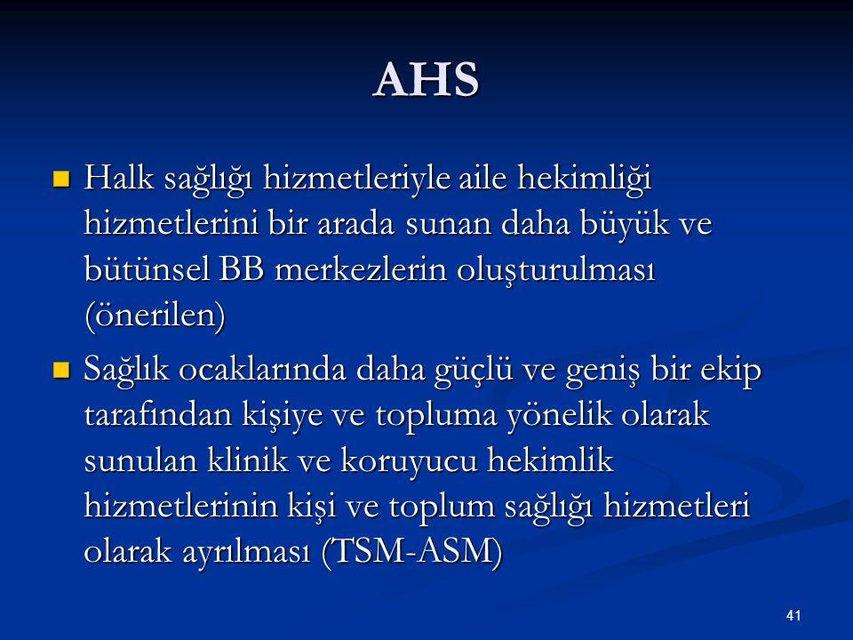 AHS Halk sağlığı hizmetleriyle aile hekimliği hizmetlerini bir arada sunan daha büyük ve bütünsel BB merkezlerin oluşturulması (önerilen) Halk sağlığı