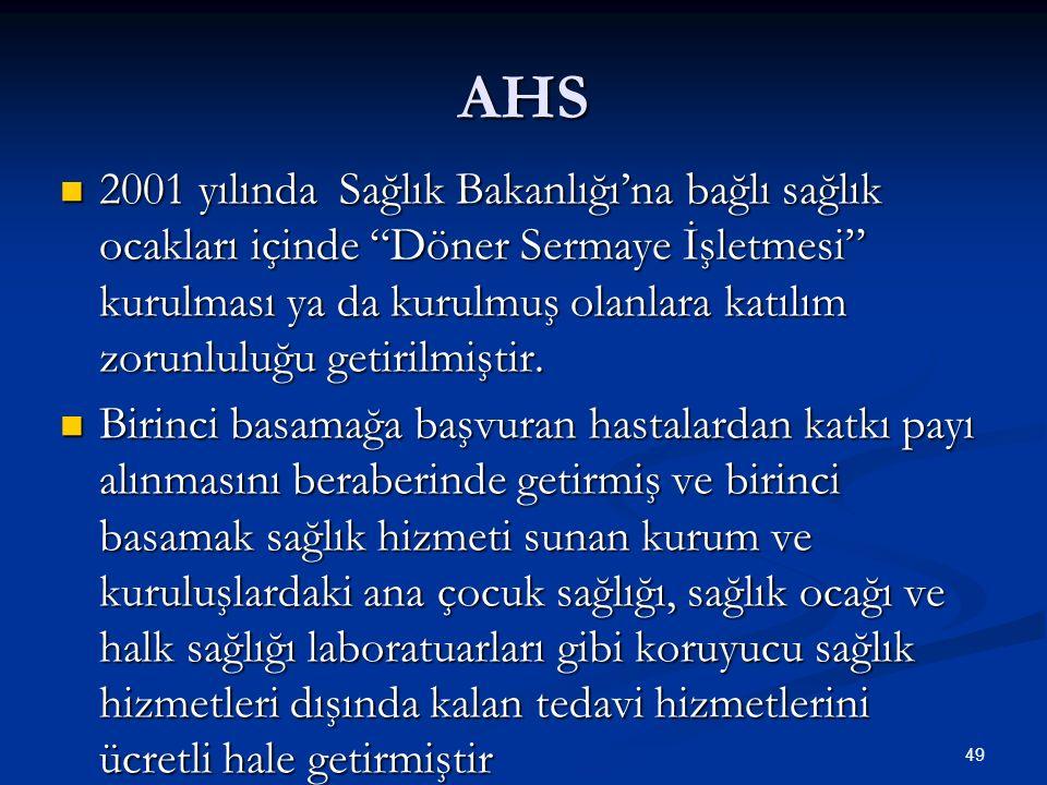 """AHS 2001 yılında Sağlık Bakanlığı'na bağlı sağlık ocakları içinde """"Döner Sermaye İşletmesi"""" kurulması ya da kurulmuş olanlara katılım zorunluluğu geti"""