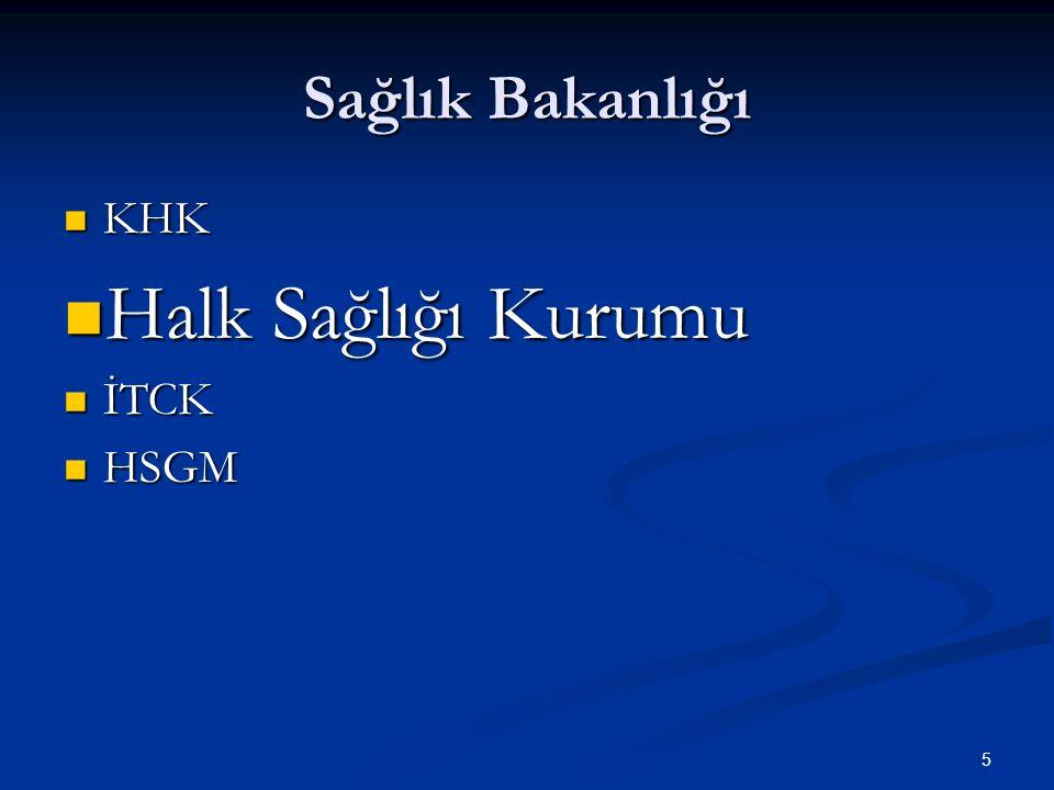 Sağlık Bakanlığı KHK KHK Halk Sağlığı Kurumu Halk Sağlığı Kurumu İTCK İTCK HSGM HSGM 5
