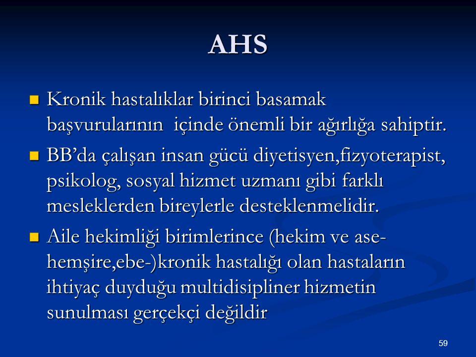 AHS Kronik hastalıklar birinci basamak başvurularının içinde önemli bir ağırlığa sahiptir. Kronik hastalıklar birinci basamak başvurularının içinde ön