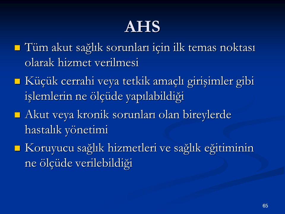 AHS Tüm akut sağlık sorunları için ilk temas noktası olarak hizmet verilmesi Tüm akut sağlık sorunları için ilk temas noktası olarak hizmet verilmesi