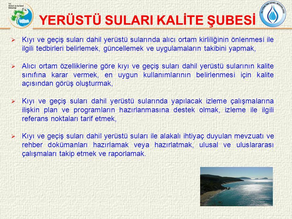 Boğazköy Baraj Gölü ve barajı besleyen su kaynaklarında su kalitesinin iyileştirilmesi amacıyla hazırlanan Boğazköy Baraj Gölü Alt Havzası Su Kalitesi Eylem Planı 2014 yılı Eylül ayı itibariyle uygulamaya konulmuştur.