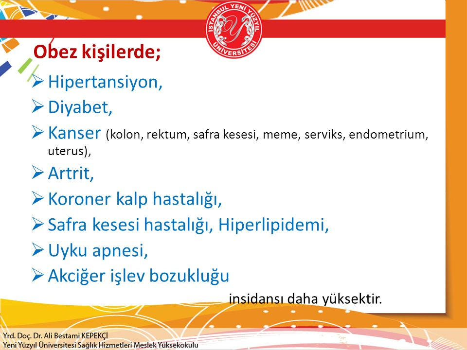 Obez kişilerde;  Hipertansiyon,  Diyabet,  Kanser (kolon, rektum, safra kesesi, meme, serviks, endometrium, uterus),  Artrit,  Koroner kalp hasta