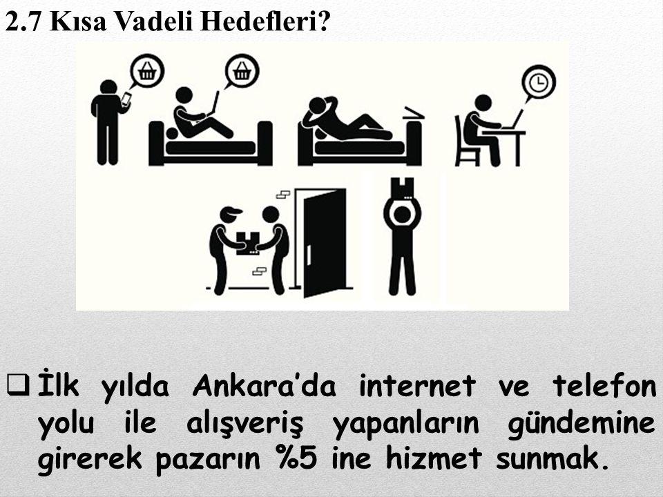  İlk yılda Ankara'da internet ve telefon yolu ile alışveriş yapanların gündemine girerek pazarın %5 ine hizmet sunmak. 2.7 Kısa Vadeli Hedefleri?