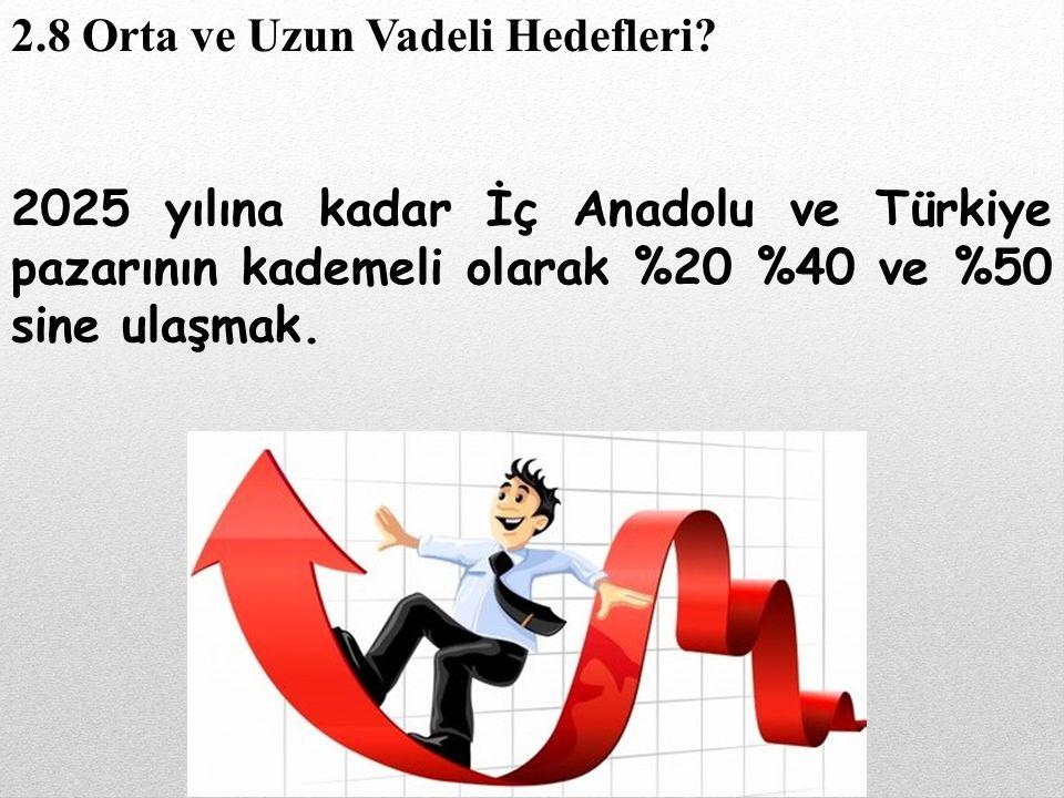 2025 yılına kadar İç Anadolu ve Türkiye pazarının kademeli olarak %20 %40 ve %50 sine ulaşmak. 2.8 Orta ve Uzun Vadeli Hedefleri?