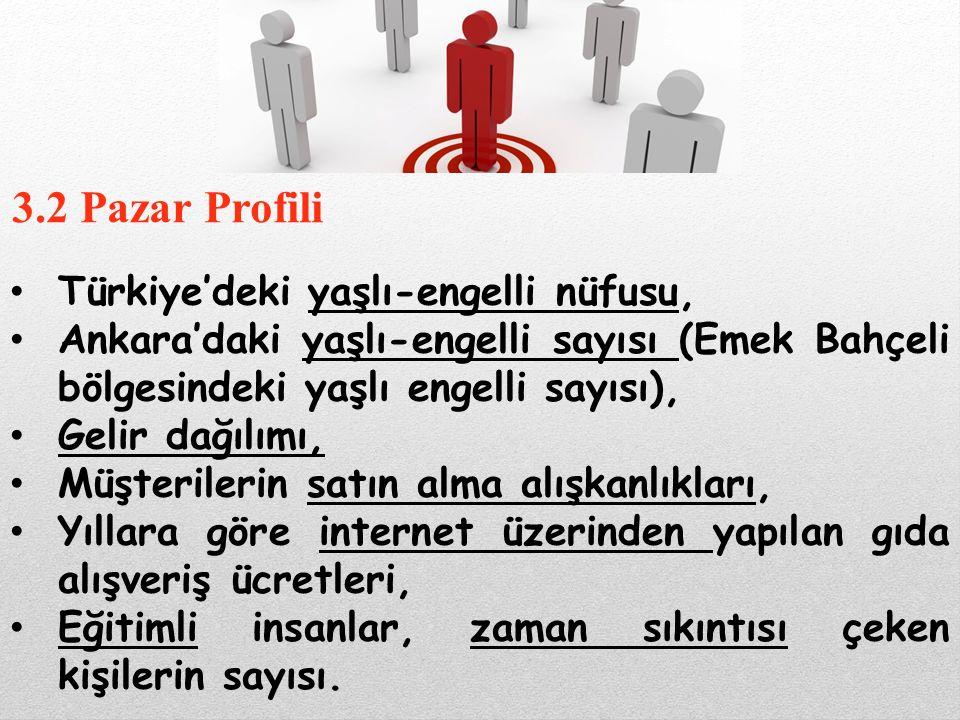 Türkiye'deki yaşlı-engelli nüfusu, Ankara'daki yaşlı-engelli sayısı (Emek Bahçeli bölgesindeki yaşlı engelli sayısı), Gelir dağılımı, Müşterilerin sat