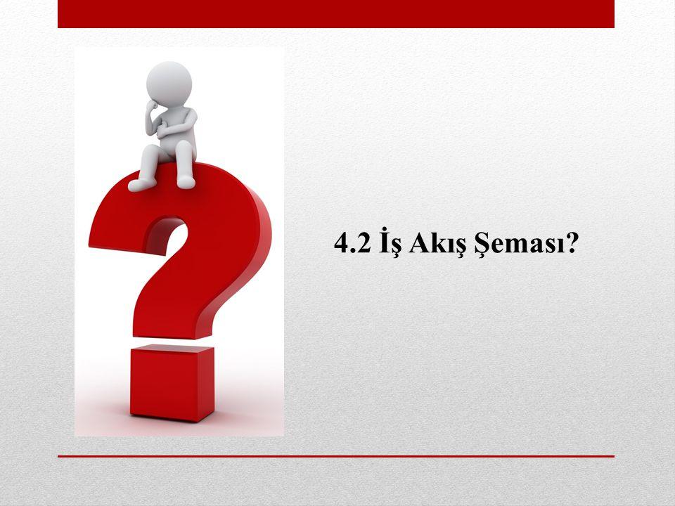 4.2 İş Akış Şeması?
