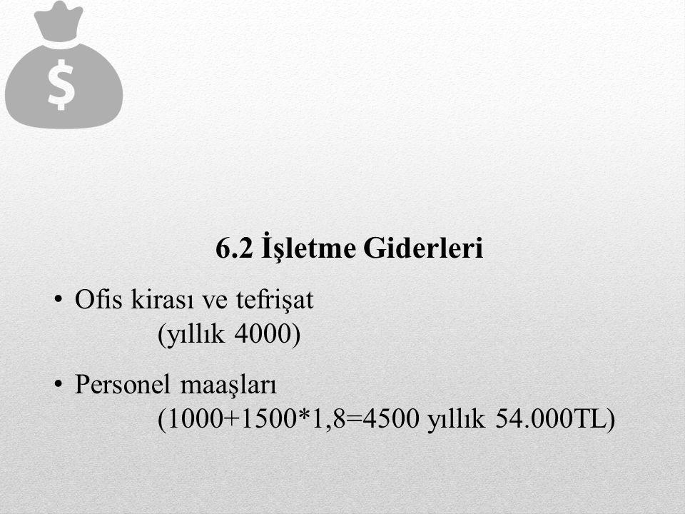 6.2 İşletme Giderleri Ofis kirası ve tefrişat (yıllık 4000) Personel maaşları (1000+1500*1,8=4500 yıllık 54.000TL)