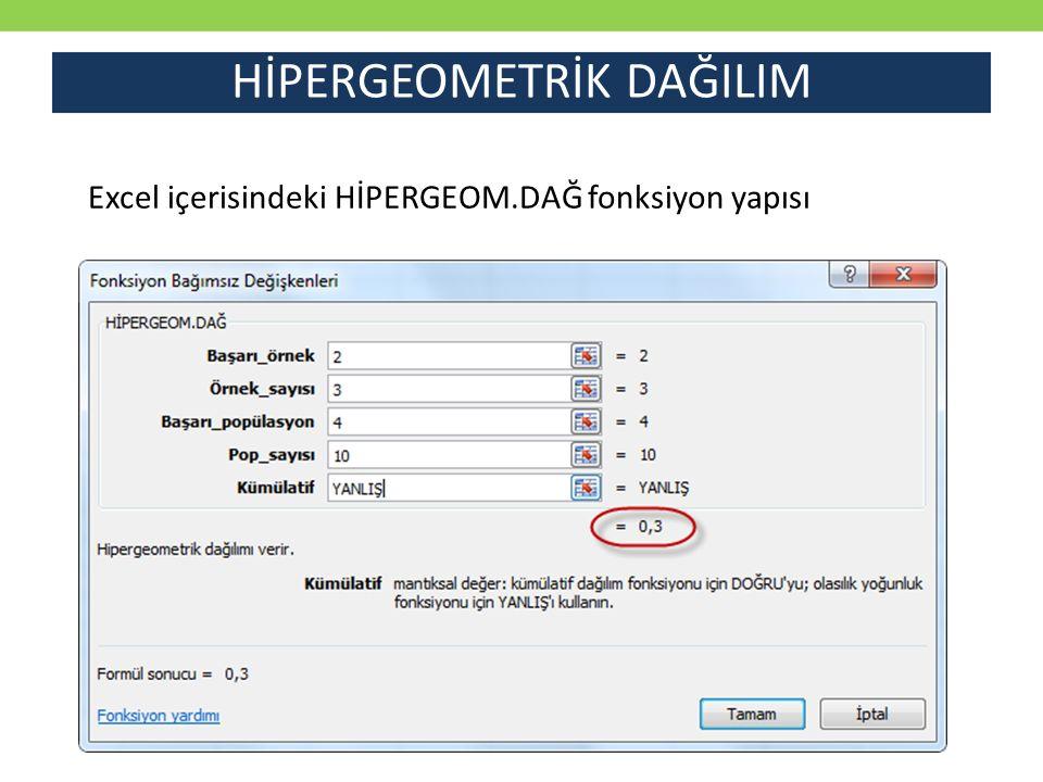 HİPERGEOMETRİK DAĞILIM Excel içerisindeki HİPERGEOM.DAĞ fonksiyon yapısı