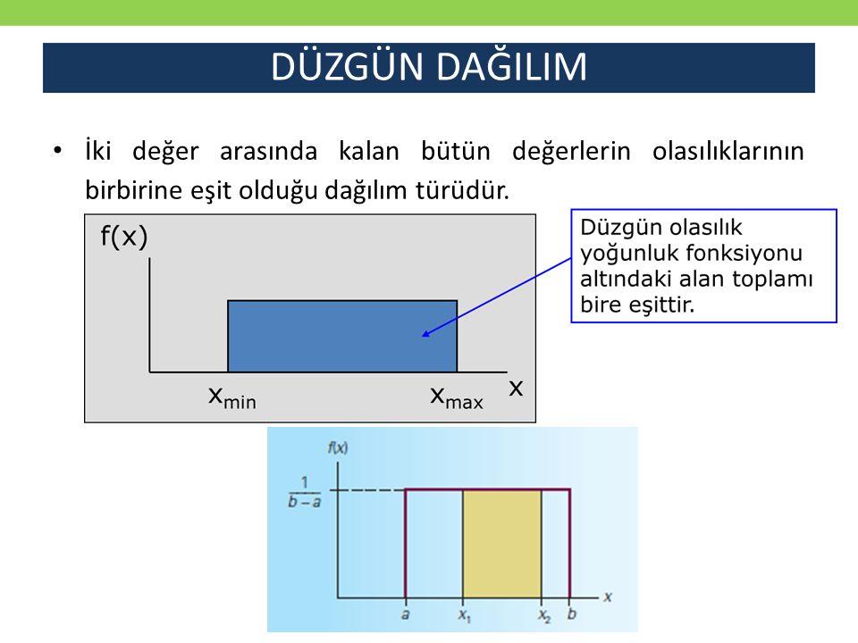 DÜZGÜN DAĞILIM İki değer arasında kalan bütün değerlerin olasılıklarının birbirine eşit olduğu dağılım türüdür.