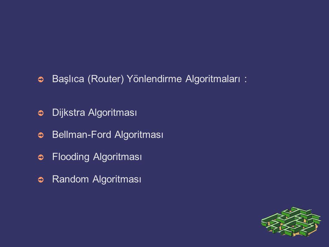 ➲ Başlıca (Router) Yönlendirme Algoritmaları : ➲ Dijkstra Algoritması ➲ Bellman-Ford Algoritması ➲ Flooding Algoritması ➲ Random Algoritması