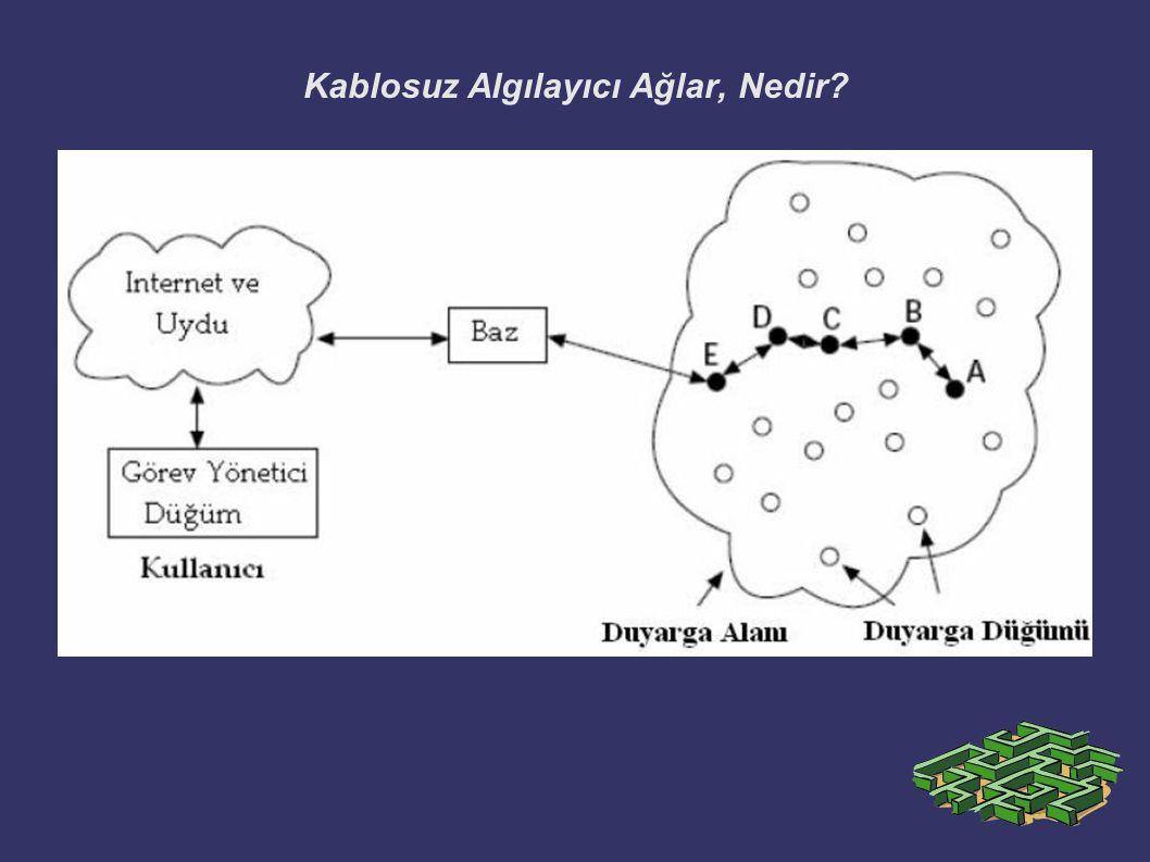 Bellman-Ford Algoritması ➲ Düğümler arasındaki en kısa yolu bulmak için kullanılan bir algoritmadır ➲ Ağ trafiği kontrolünde yaygın olarak kullanılır ➲ İteratif bir çözümdür.