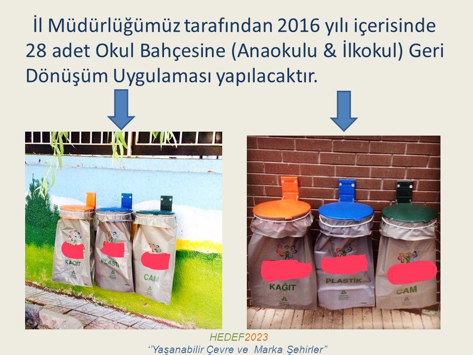 İl Müdürlüğümüz tarafından 2016 yılı içerisinde 28 adet Okul Bahçesine (Anaokulu & İlkokul) Geri Dönüşüm Uygulaması yapılacaktır. HEDEF2023 ''Yaşanabi