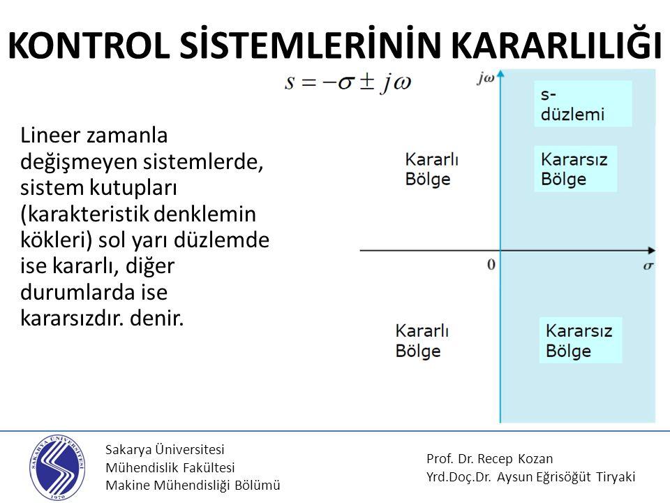 Sakarya Üniversitesi Mühendislik Fakültesi Makine Mühendisliği Bölümü KONTROL SİSTEMLERİNİN KARARLILIĞI Lineer zamanla değişmeyen sistemlerde, sistem