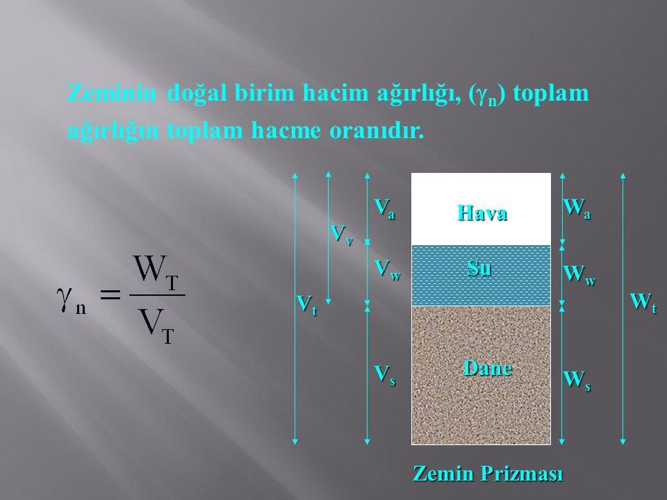 Zeminin doğal birim hacim ağırlığı, (  n ) toplam ağırlığın toplam hacme oranıdır. Dane Hava Su VsVsVsVs VaVaVaVa WaWaWaWa WsWsWsWs WwWwWwWw WtWtWtWt