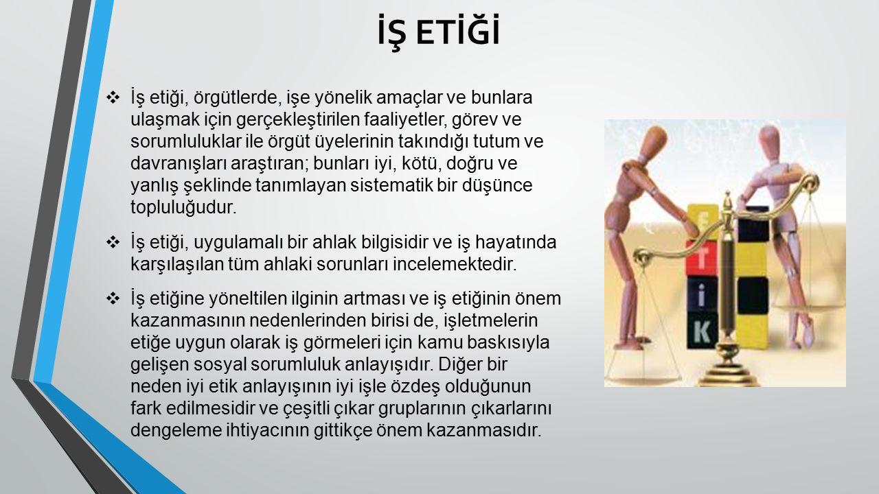 İŞLETMECİLİĞİN TEK ETİK TARAFI PARA KAZANMAKTIR.