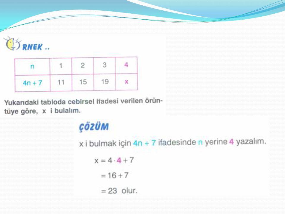 Sayılar birbiriyle harfler birbiriyle.1.Basamak x.