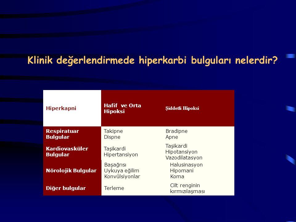 Klinik değerlendirmede hiperkarbi bulguları nelerdir.