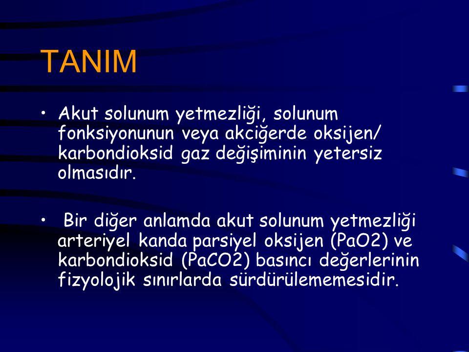 TANIM Akut solunum yetmezliği, solunum fonksiyonunun veya akciğerde oksijen/ karbondioksid gaz değişiminin yetersiz olmasıdır.