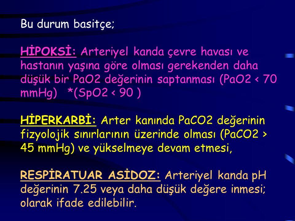 Bu durum basitçe; HİPOKSİ: Arteriyel kanda çevre havası ve hastanın yaşına göre olması gerekenden daha düşük bir PaO2 değerinin saptanması (PaO2 < 70 mmHg) *(SpO2 < 90 ) HİPERKARBİ: Arter kanında PaCO2 değerinin fizyolojik sınırlarının üzerinde olması (PaCO2 > 45 mmHg) ve yükselmeye devam etmesi, RESPİRATUAR ASİDOZ: Arteriyel kanda pH değerinin 7.25 veya daha düşük değere inmesi; olarak ifade edilebilir.